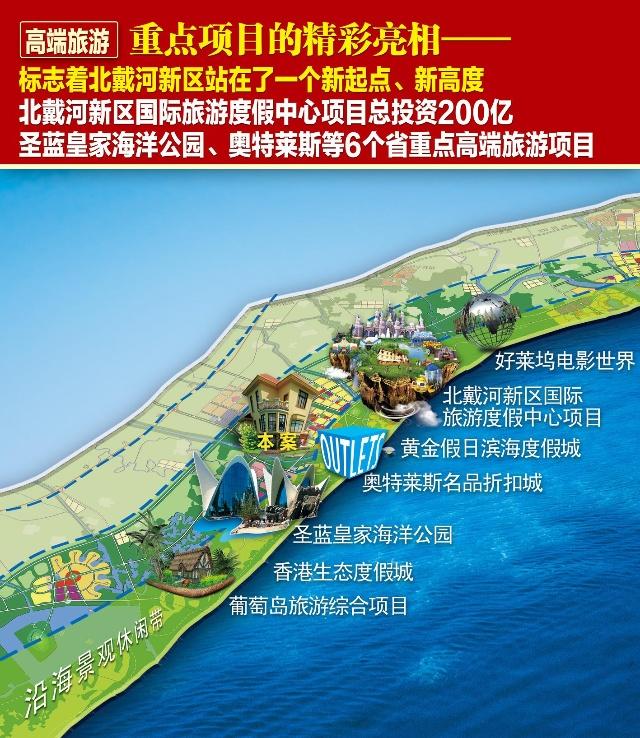 八,项目名称:北戴河新区七里海高端修养度假城项目 投资单位:荣盛房