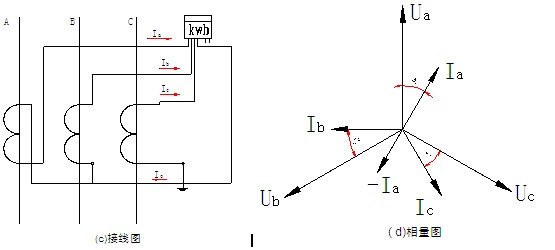 (2)计量接线方式三相四线