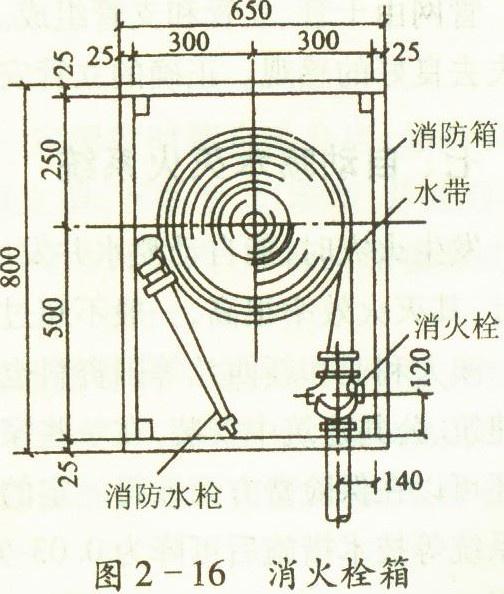 水电安装首选七彩施工队消火栓箱室内消火栓