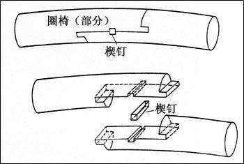 榫卯结构是实木家具中相连接的两构件上采用的一种