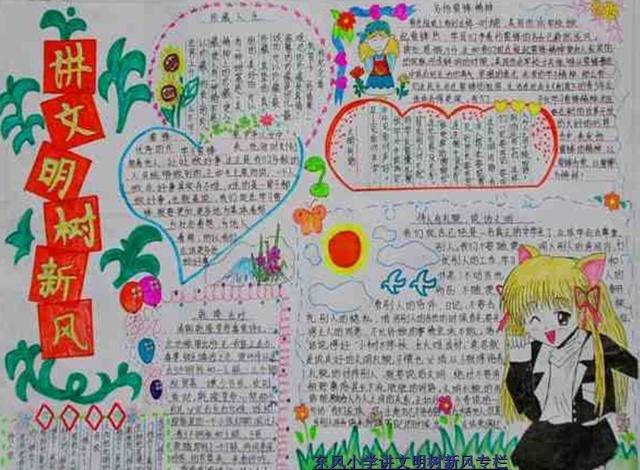 """4---板报1:""""讲文明,树新风,摒弃陋习""""-哈尔滨市"""